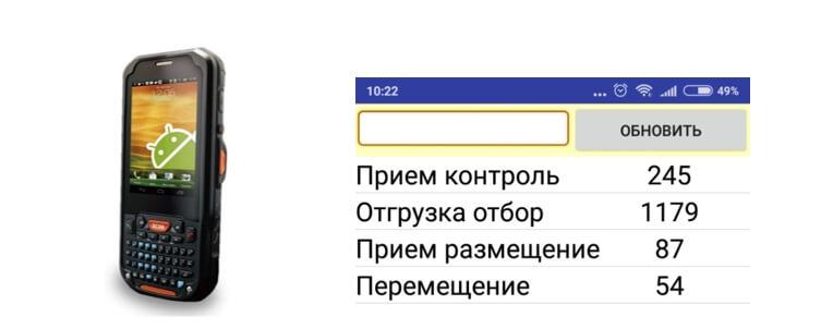 Рис. 1. Автоматические операции приложения для ТСД