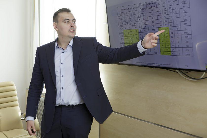бизнес-тренер Святослав Олейник