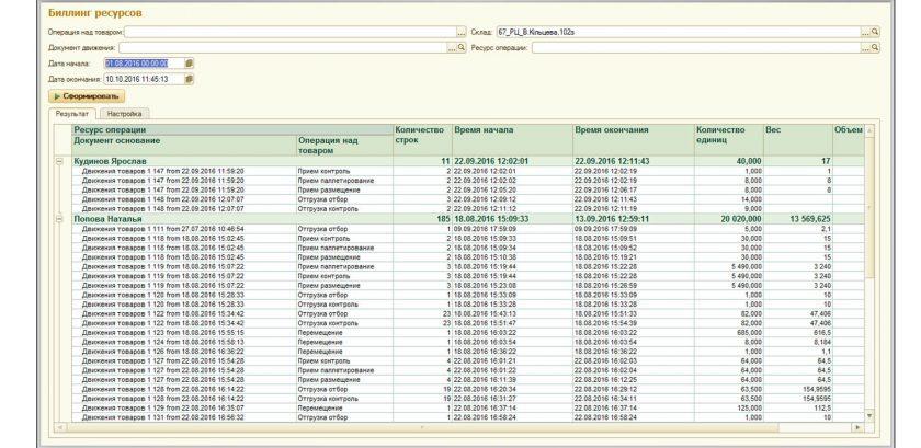 Система управления складом - Биллинг ресурсов