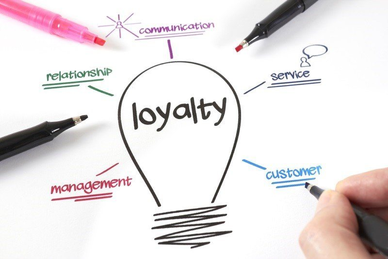 Управление взаимоотношениями с клиентами и RFM анализ