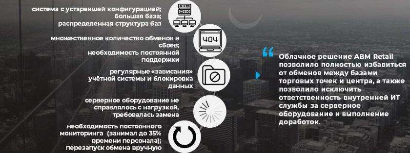 Причины замены товароучетной системы компании «АРГОН»