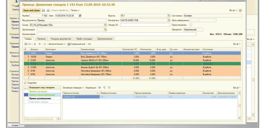 Система управления складом - Приход: Движение товаров