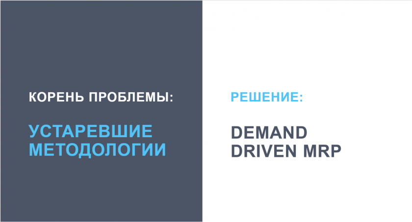 методология DDMRP как инновация в цепи поставок