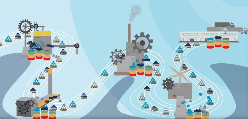 Цепи поставок: как превратить инновации в деньги с помощью Supply Chain Management