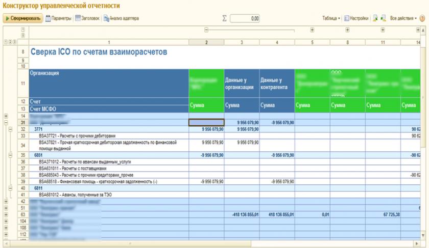 Sistema-upravleniya-finansami_Sverka_i_isklyuchenie_vnutrigruppovyh