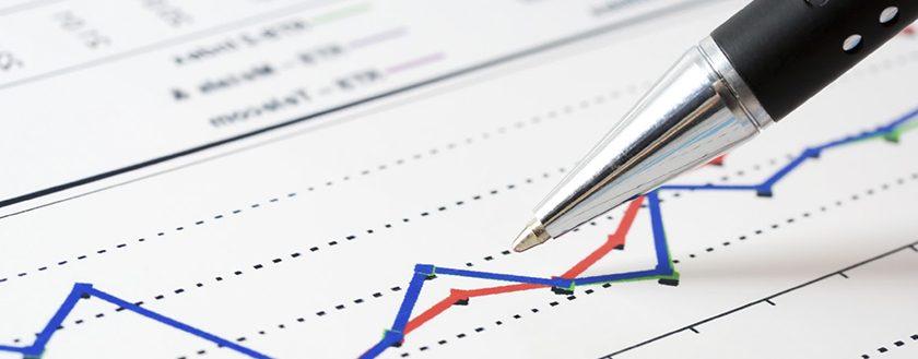 Показатели управления запасами