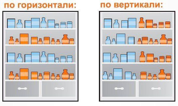размещение товаров, фото 3