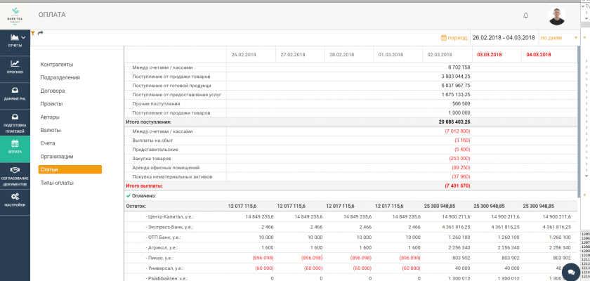 """Раздел """"Оплата"""" в системе ABM Cashflow"""