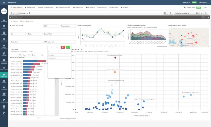 Анализ и визуализация данных